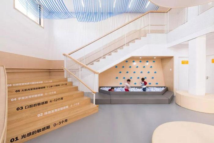 幼儿园设计风格分类大全